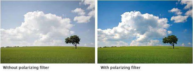 CPL-фильтр с круговой поляризацией. Уроки фотографии