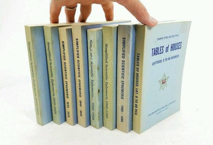 таблицы эфемериды по дате рождения