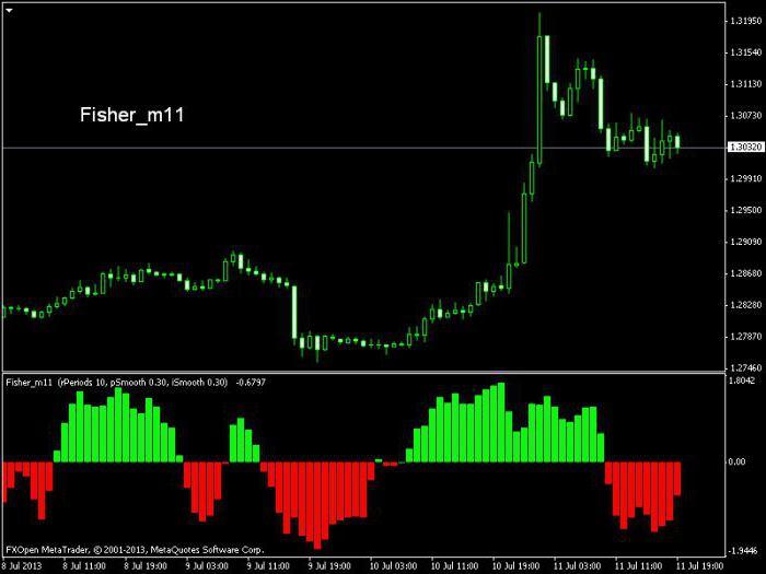 Макмилон опционы обмен валюты на forex