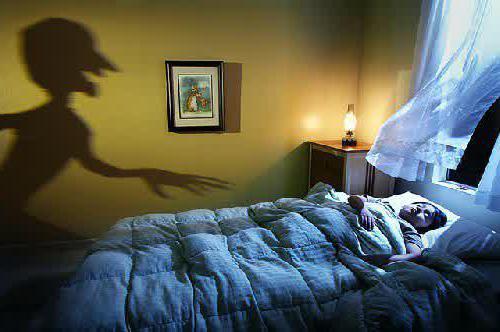 страшный сон