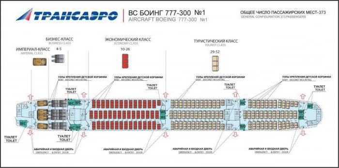 боинг 777 300 er схема салона аэрофлот