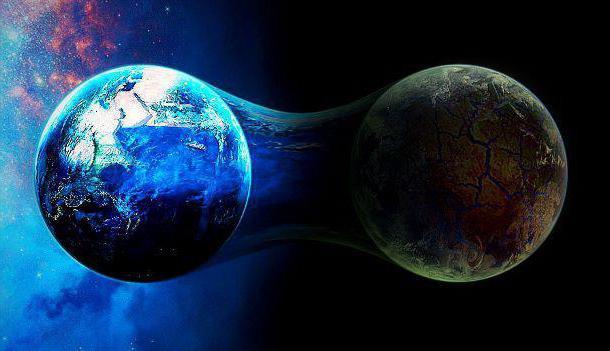 Водолей какая планета покровитель