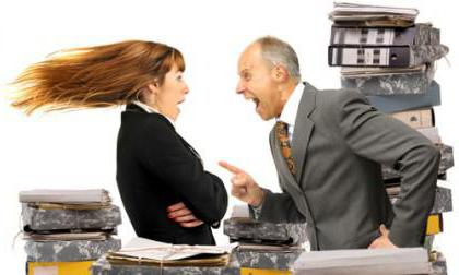 молитва на работе от злых начальников