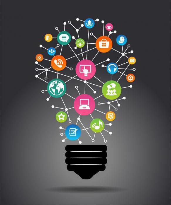 концепция интегрированных маркетинговых коммуникаций