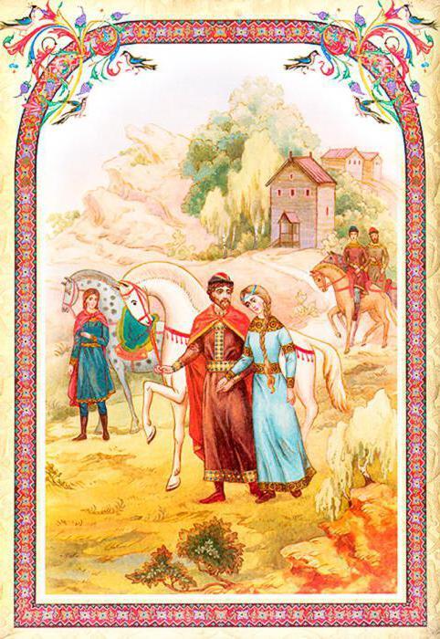 План «Повести о Петре и Февронии Муромских». «Повесть о Петре…