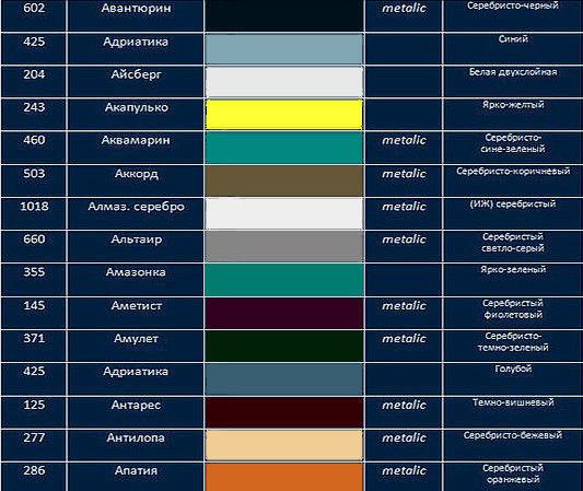 перечень цветов ВАЗ-2114