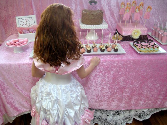 Подарки дочке на день рождения