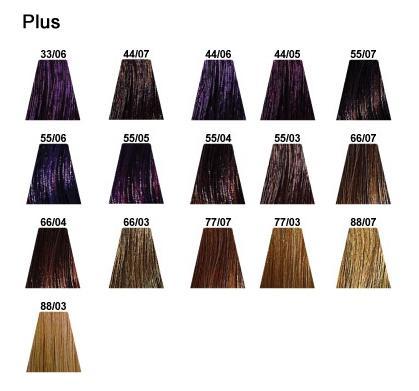 Отзывы краска для волос колор тач