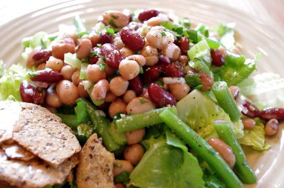 Рецепты легких салатов из овощей с фото простые и вкусные