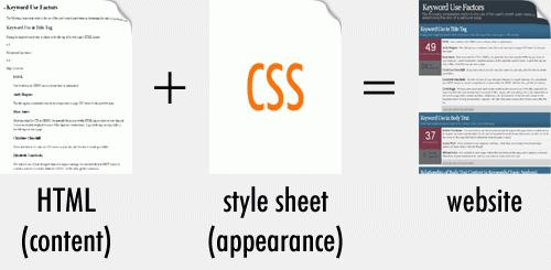 css styles and web design essay Css, or cascading style sheets, is a presentation language created to style the appearance of content—using, for example, fonts or colors the two languages—html and css—are independent of one another and should remain that way.