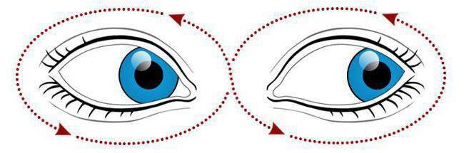 релакс для улучшения зрения