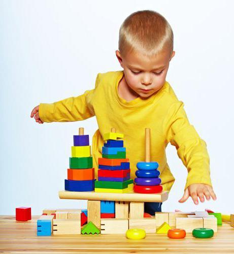 игры по сенсорному воспитанию