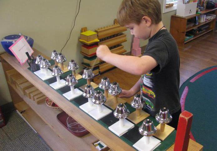 дидактические игры детей по сенсорному воспитанию
