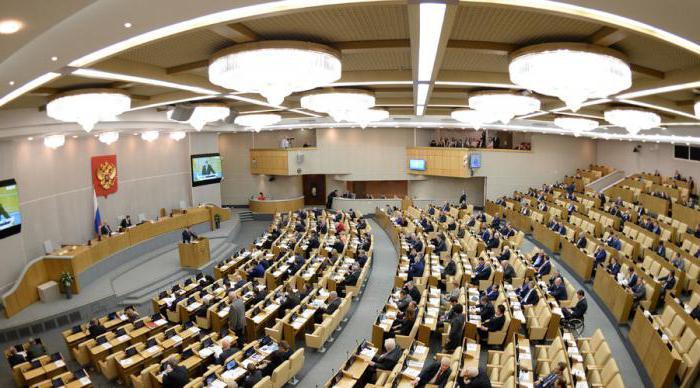 госдума законопроекты