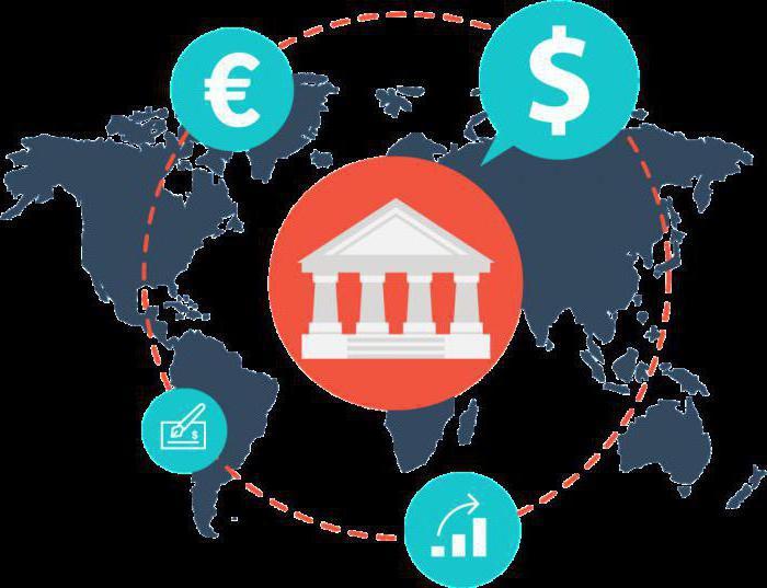 мультивалютные платежные решения