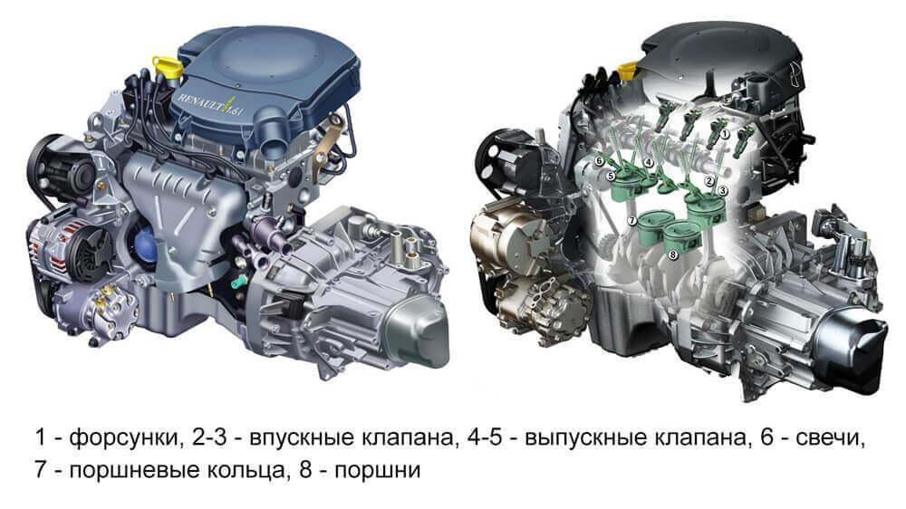 Двигатель K7M - вид сверху