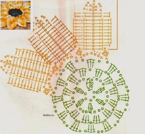 Подсолнух крючком: пошаговая инструкция вязания, фото
