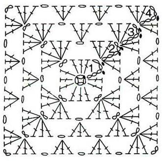 вязание бабушкиного квадрата схема