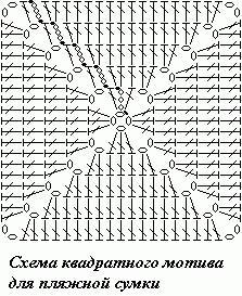 пляжная сумка крючком схема мотива