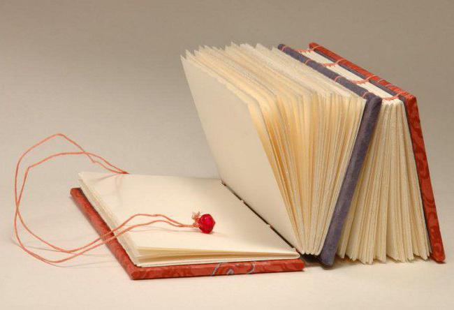 кулинарная книга своими руками скрапбукинг