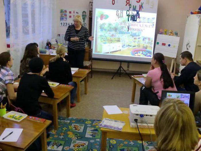 Самообразование воспитателя в ДОУ (младшая группа): темы, план