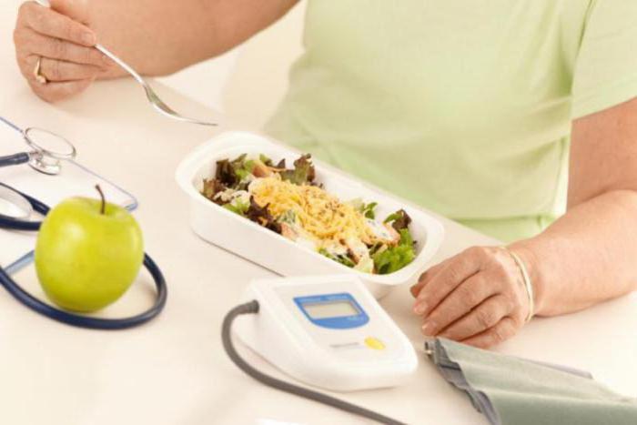 народные способы похудения в домашних условиях