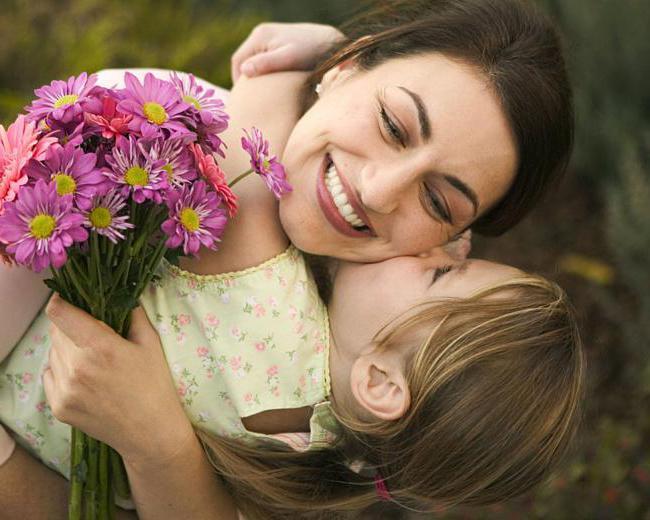 Интересные конкурсы ко Дню матери для взрослых и детей