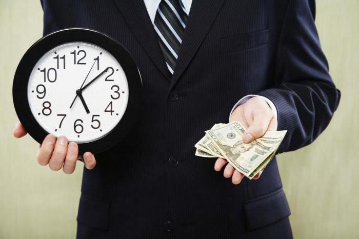 судебная практика по договорам займа с банком