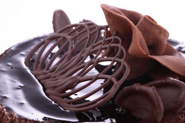 украшения тортов шоколадом