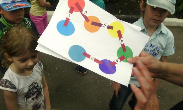 квесты для дошкольников в детском саду