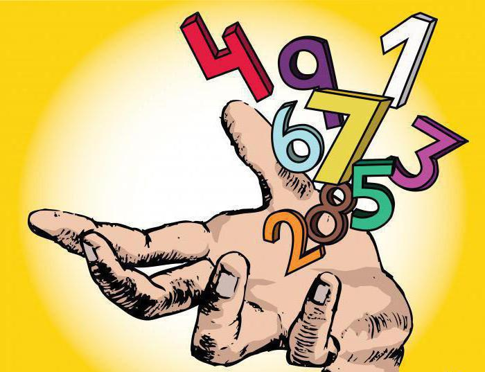 Картинка магия числа