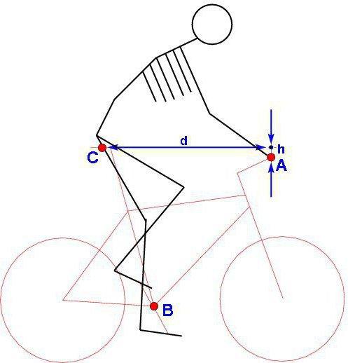 размер велосипеда по росту таблица