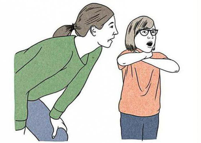 инородное тело в дыхательных путях у ребенка: симптомы