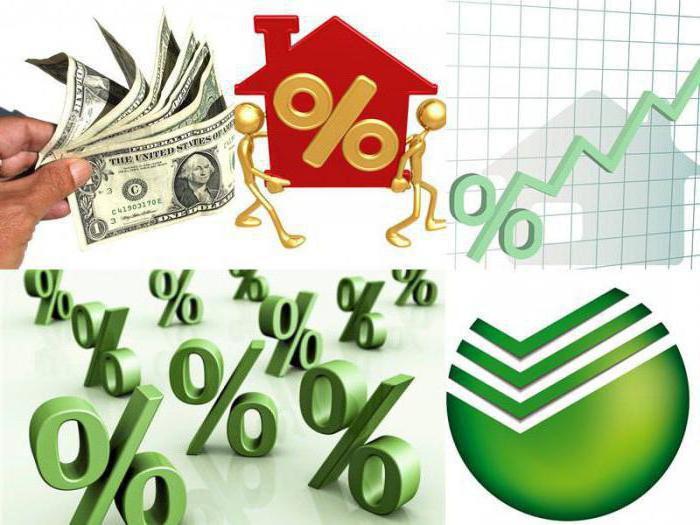 государственная ипотека под 3 процента как получить первоначальное
