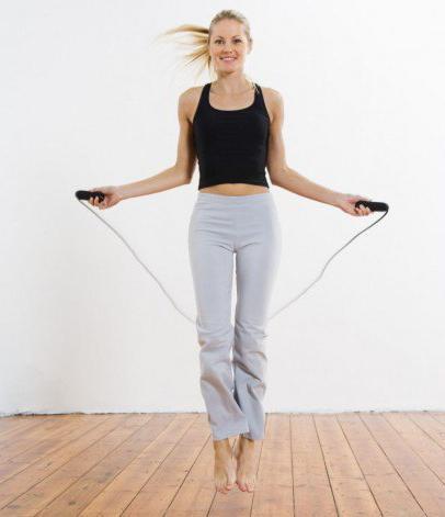 фитнес для девушек программа тренировок для похудения