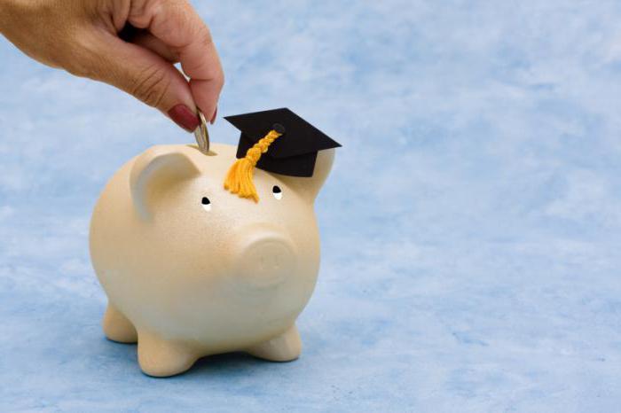 Порядок выдачи кредита на обучение