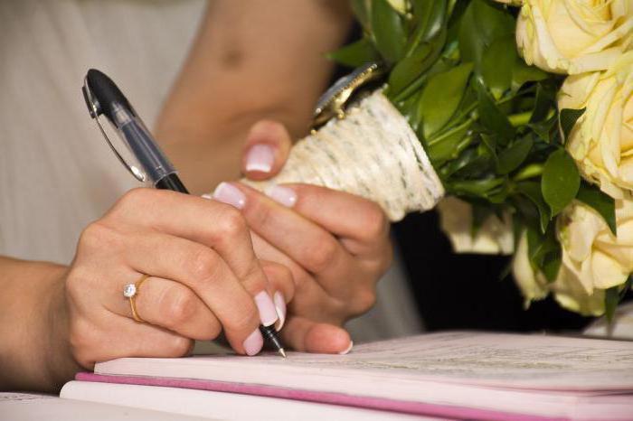 Брачный контракт после заключения брака. Плюсы