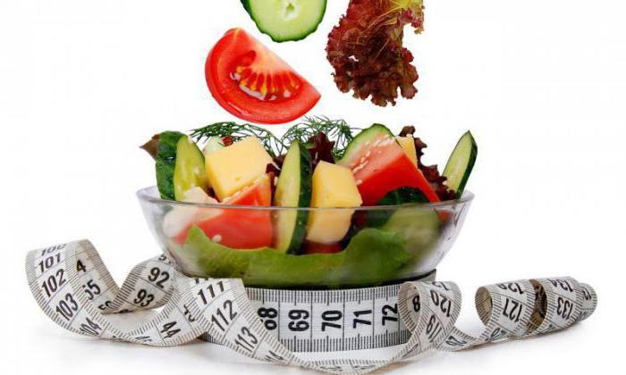 Какие нормы сахара в крови до и после еды при диабете 2 типа