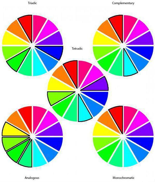 палитры сочетания цветов
