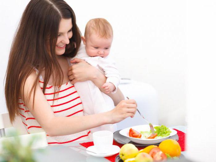 Diet For Breastfeeding For Weight Loss Without Harm To The Health