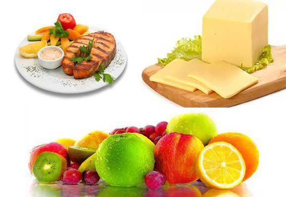 диета при кормлении