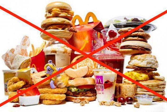 виды предприятия питания