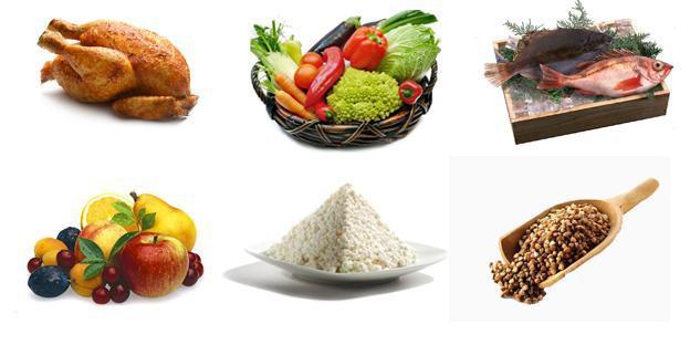 Японская диета 13 дней отзывы и результаты