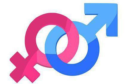 передается ли цистит от женщины к мужчине половым