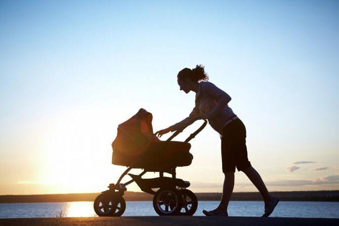 Упражнения после родов для сокращения матки 27