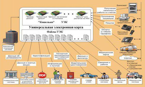 Как работают мфц в московской области - 45bd