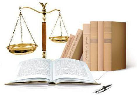 Действия суда, после получения апелляционной жалобы