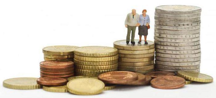 расчет пенсии средняя зарплата