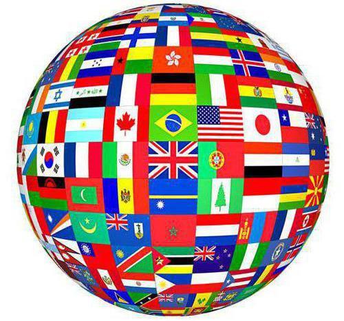национальные символы стран мира