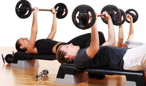 тренировка функциональный тренинг